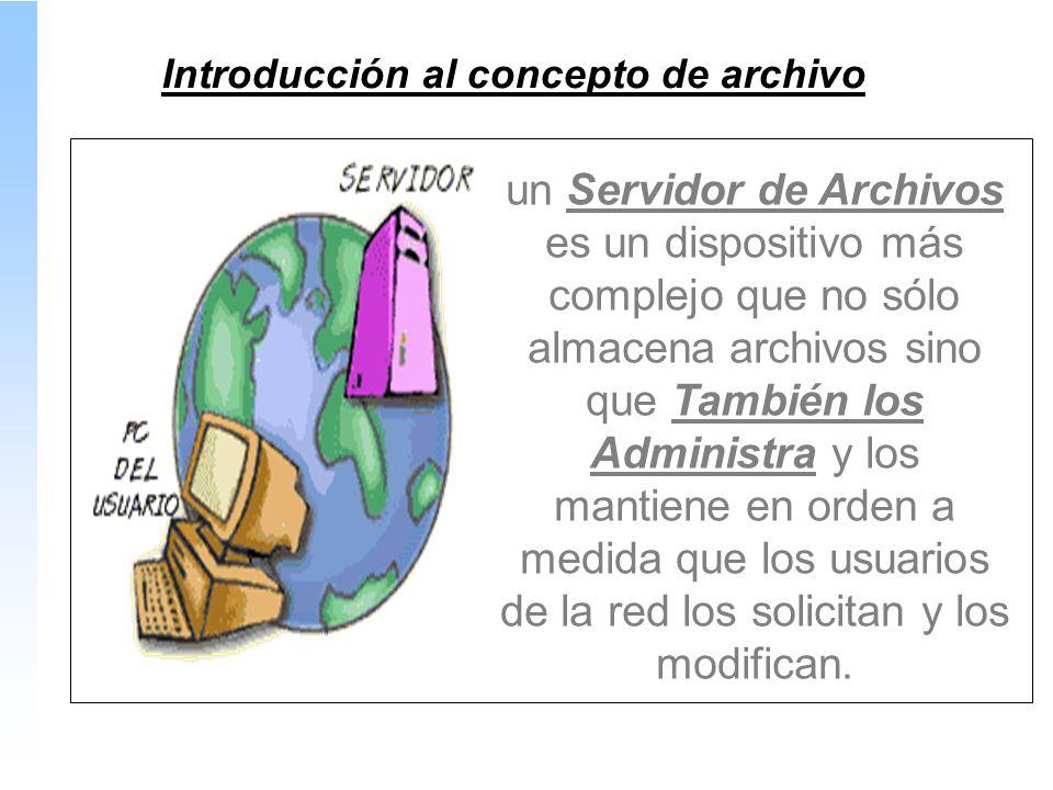 Introducción al concepto de archivo un Servidor de Archivos es un dispositivo más complejo que no sólo almacena archivos sino que También los Administra y los mantiene en orden a medida que los usuarios de la red los solicitan y los modifican.