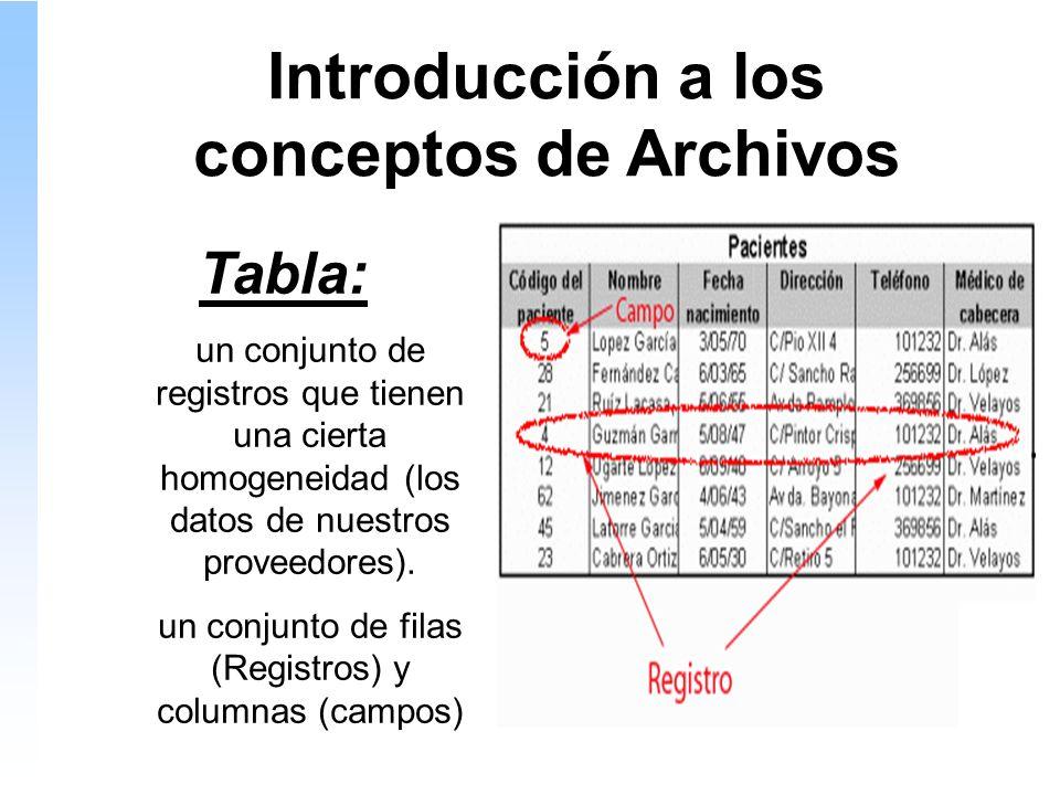 Introducción a los conceptos de Archivos Tabla: un conjunto de registros que tienen una cierta homogeneidad (los datos de nuestros proveedores).