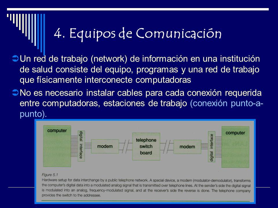 4. Equipos de Comunicación Un red de trabajo (network) de información en una institución de salud consiste del equipo, programas y una red de trabajo