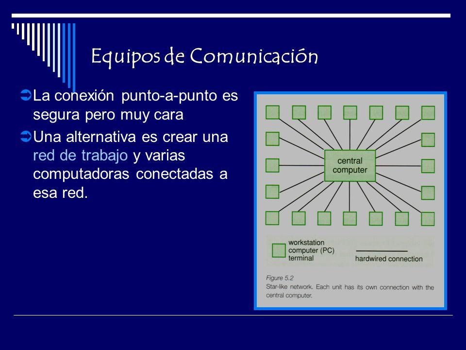Equipos de Comunicación La conexión punto-a-punto es segura pero muy cara Una alternativa es crear una red de trabajo y varias computadoras conectadas a esa red.