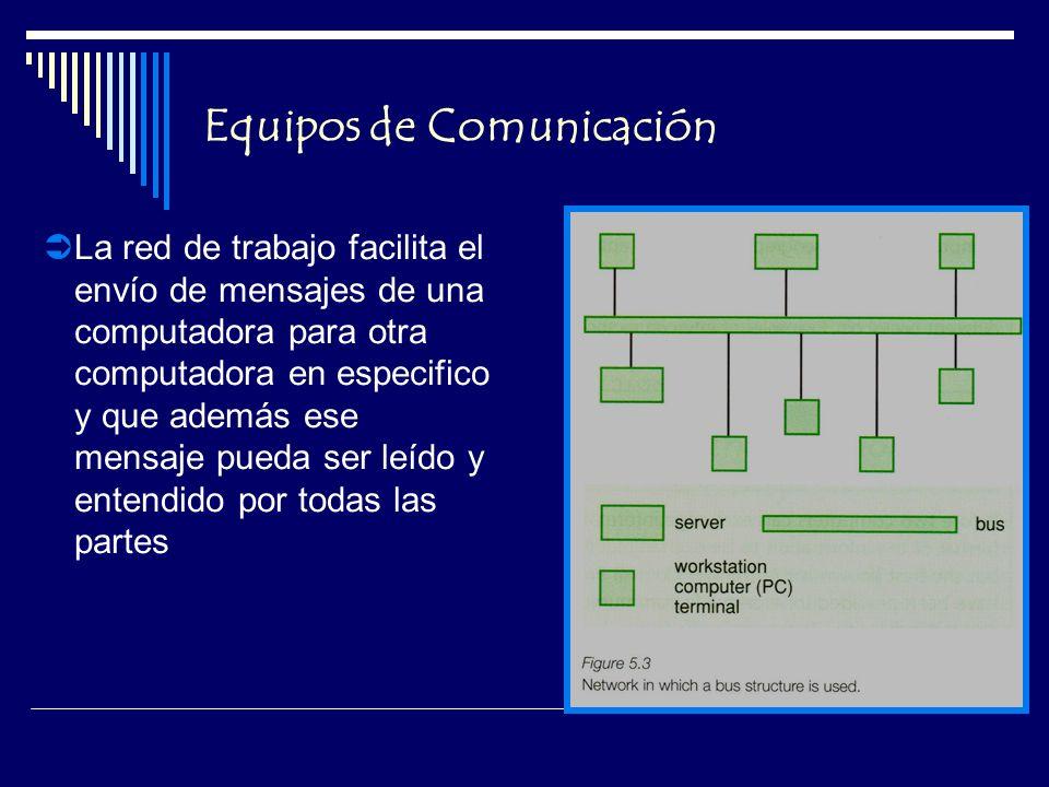Equipos de Comunicación La red de trabajo facilita el envío de mensajes de una computadora para otra computadora en especifico y que además ese mensaje pueda ser leído y entendido por todas las partes