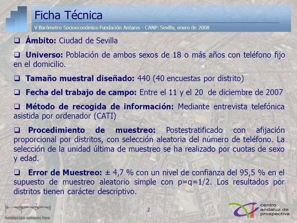 Ficha Técnica V Barómetro Socioeconómico Fundación Antares - CANP: Sevilla, enero de 2008 Ámbito: Ciudad de Sevilla Universo: Población de ambos sexos