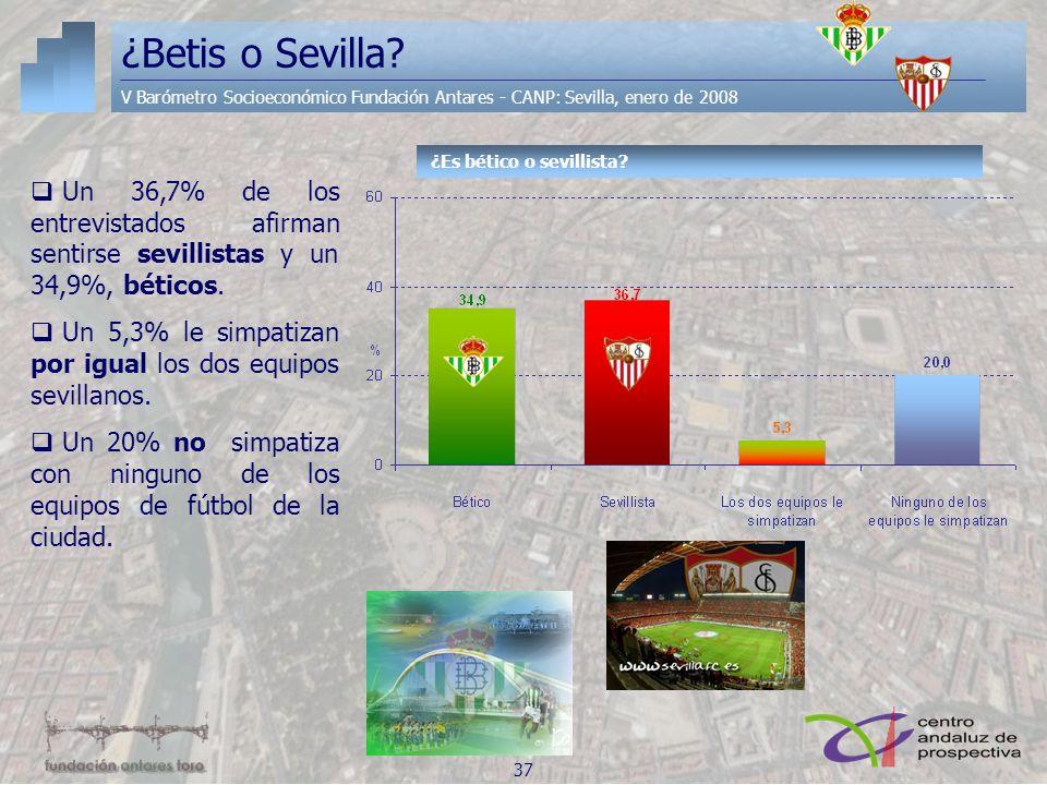 Béticos y Sevillistas V Barómetro Socioeconómico Fundación Antares - CANP: Sevilla, enero de 2008 Los distritos que se muestran mayoritariamente sevillistas son: Macarena Norte (50%), Cerro-Amate (42,5%), Nervión (42,5%) y Macarena (40%).