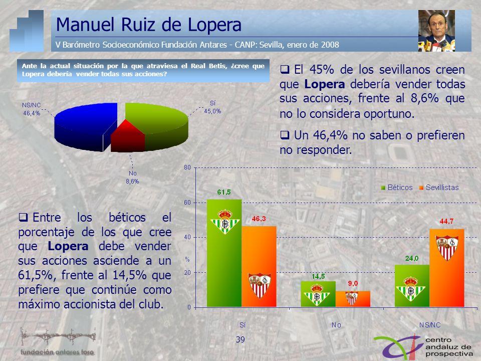 Manuel Ruiz de Lopera V Barómetro Socioeconómico Fundación Antares - CANP: Sevilla, enero de 2008 Entre los béticos el porcentaje de los que cree que