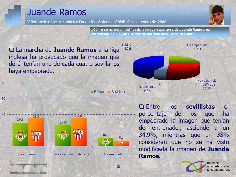 Juande Ramos V Barómetro Socioeconómico Fundación Antares - CANP: Sevilla, enero de 2008 La marcha de Juande Ramos a la liga inglesa ha provocado que