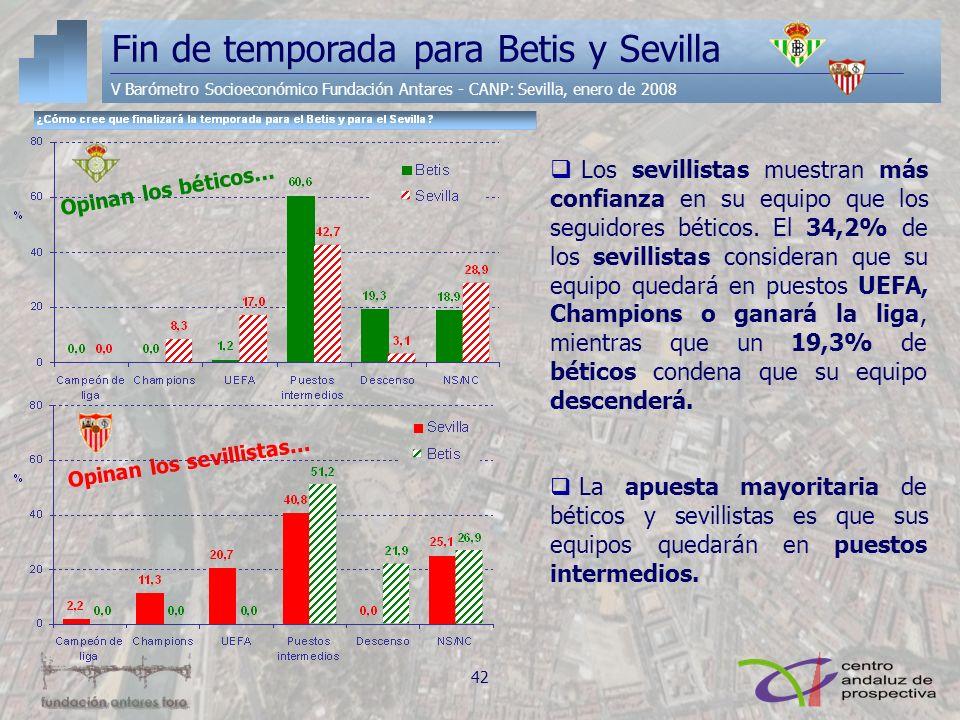 Fin de temporada para Betis y Sevilla V Barómetro Socioeconómico Fundación Antares - CANP: Sevilla, enero de 2008 Opinan los béticos... Opinan los sev