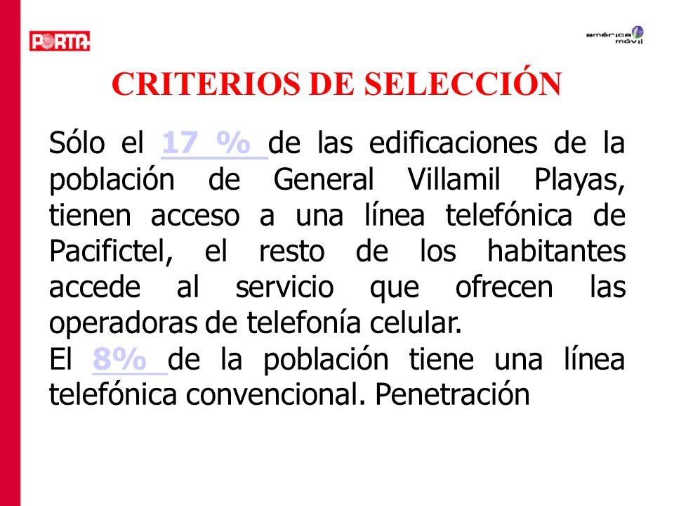 CRITERIOS DE SELECCIÓN Sólo el 17 % de las edificaciones de la población de General Villamil Playas, tienen acceso a una línea telefónica de Pacificte
