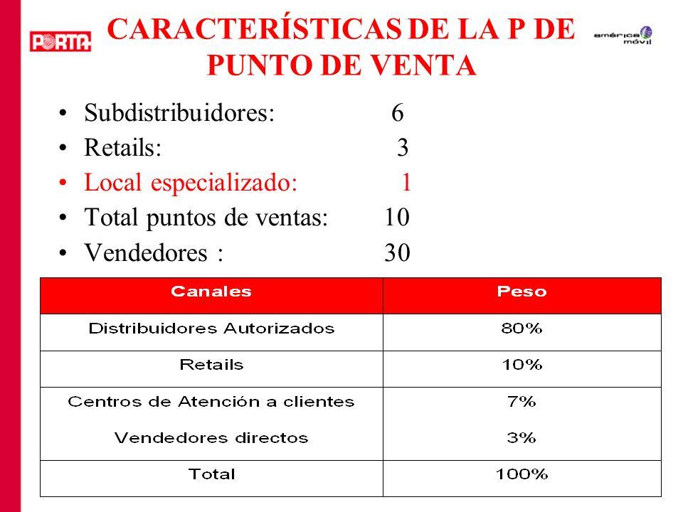 CARACTERÍSTICAS DE LA P DE PUNTO DE VENTA Subdistribuidores: 6 Retails: 3 Local especializado: 1 Total puntos de ventas: 10 Vendedores : 30