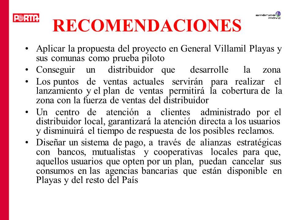 RECOMENDACIONES Aplicar la propuesta del proyecto en General Villamil Playas y sus comunas como prueba piloto Conseguir un distribuidor que desarrolle