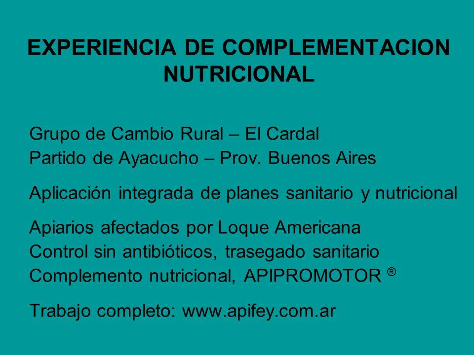 EXPERIENCIA DE COMPLEMENTACION NUTRICIONAL Grupo de Cambio Rural – El Cardal Partido de Ayacucho – Prov.