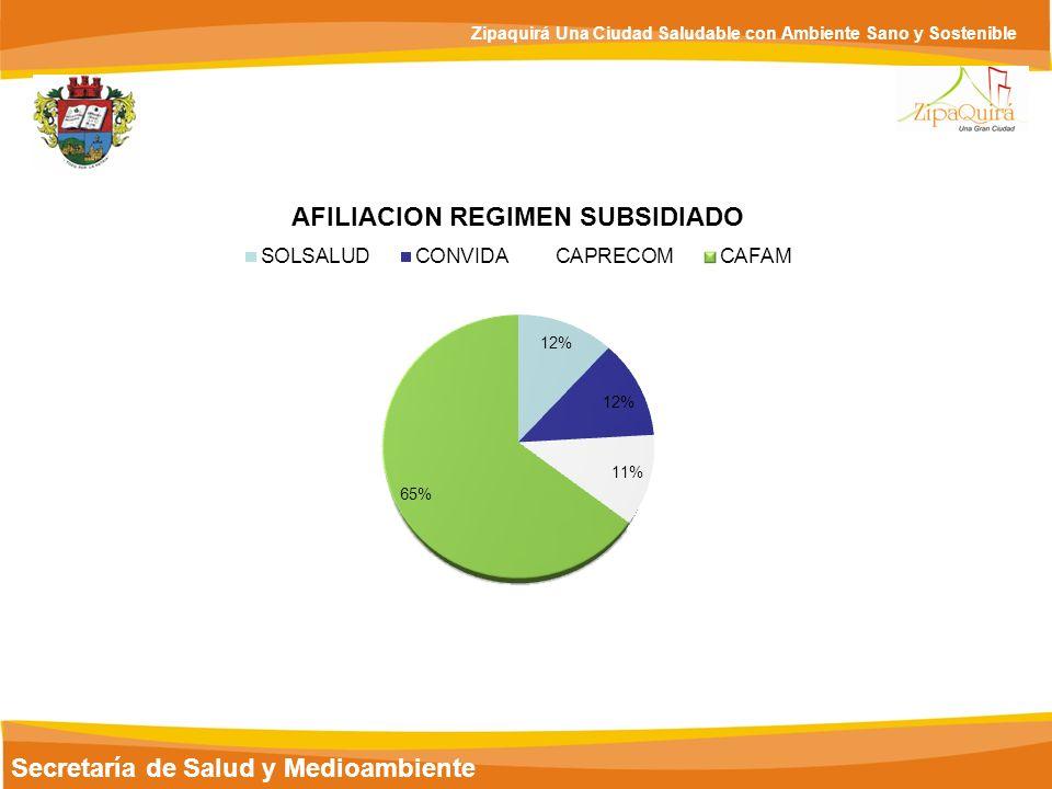 Secretaría de Salud y Medioambiente Zipaquirá Una Ciudad Saludable con Ambiente Sano y Sostenible