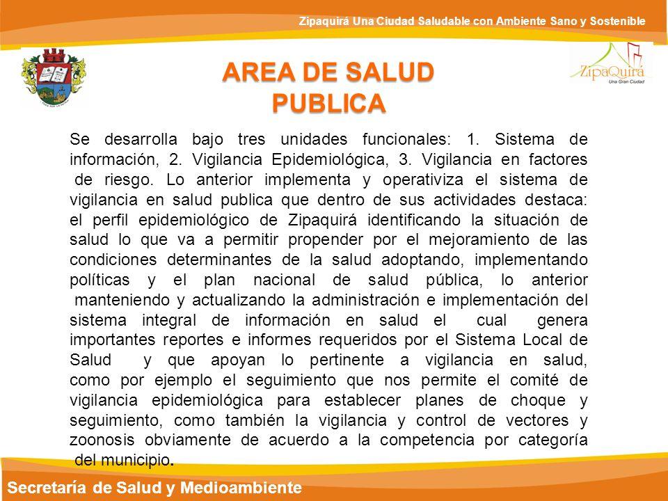 Secretaría de Salud y Medioambiente Zipaquirá Una Ciudad Saludable con Ambiente Sano y Sostenible AREA DE SALUD PUBLICA Se desarrolla bajo tres unidad