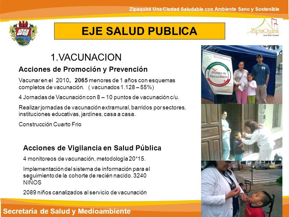 Secretaría de Salud y Medioambiente Zipaquirá Una Ciudad Saludable con Ambiente Sano y Sostenible EJE SALUD PUBLICA 1.VACUNACION Acciones de Promoción