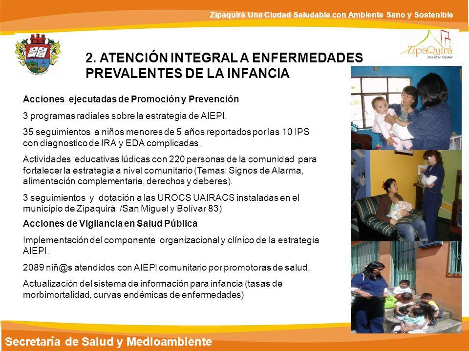 Secretaría de Salud y Medioambiente Zipaquirá Una Ciudad Saludable con Ambiente Sano y Sostenible 2. ATENCIÓN INTEGRAL A ENFERMEDADES PREVALENTES DE L