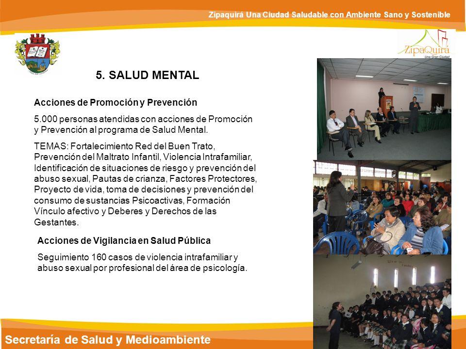 Secretaría de Salud y Medioambiente Zipaquirá Una Ciudad Saludable con Ambiente Sano y Sostenible 5. SALUD MENTAL Acciones de Promoción y Prevención 5
