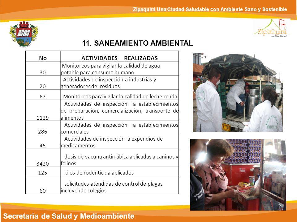 Secretaría de Salud y Medioambiente Zipaquirá Una Ciudad Saludable con Ambiente Sano y Sostenible 11. SANEAMIENTO AMBIENTAL NoACTIVIDADES REALIZADAS 3