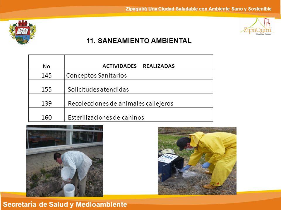 Secretaría de Salud y Medioambiente Zipaquirá Una Ciudad Saludable con Ambiente Sano y Sostenible 11. SANEAMIENTO AMBIENTAL NoACTIVIDADES REALIZADAS 1