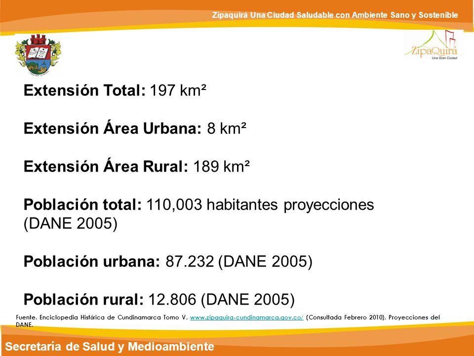 Secretaría de Salud y Medioambiente Zipaquirá Una Ciudad Saludable con Ambiente Sano y Sostenible Extensión Total: 197 km² Extensión Área Urbana: 8 km