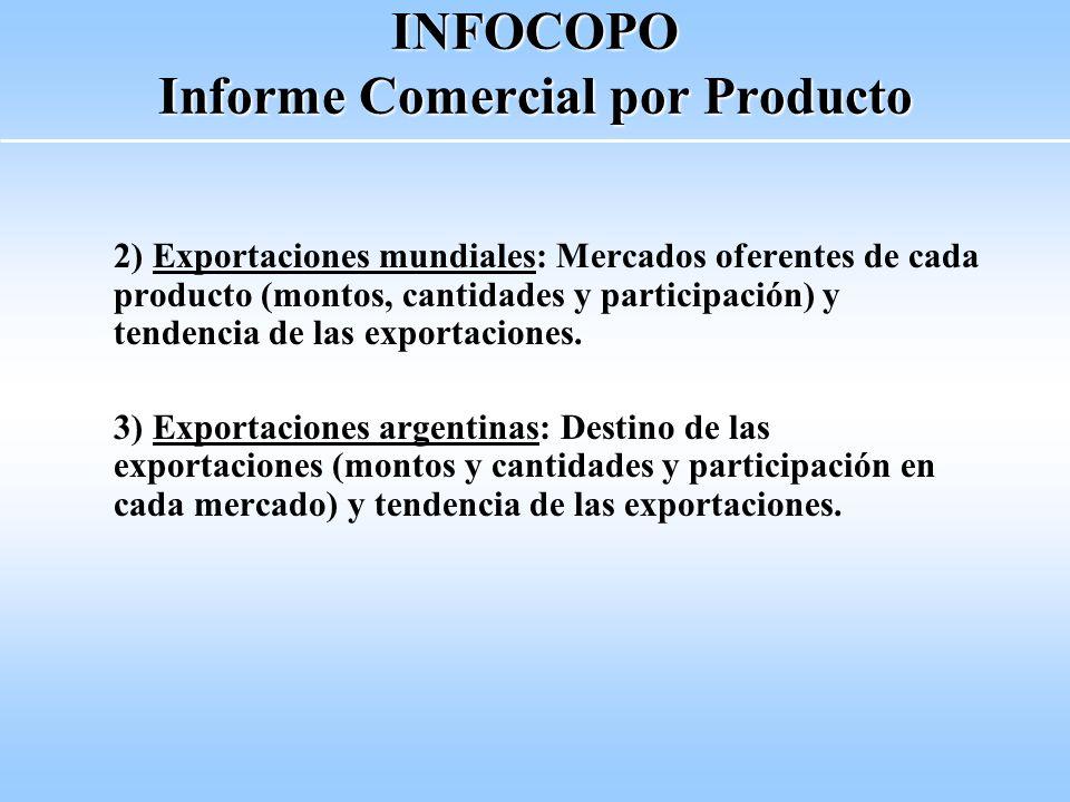 INFOCOPO Ventajas de este Instrumento Permite valorar el comportamiento de cada rubro en el mercado mundial.