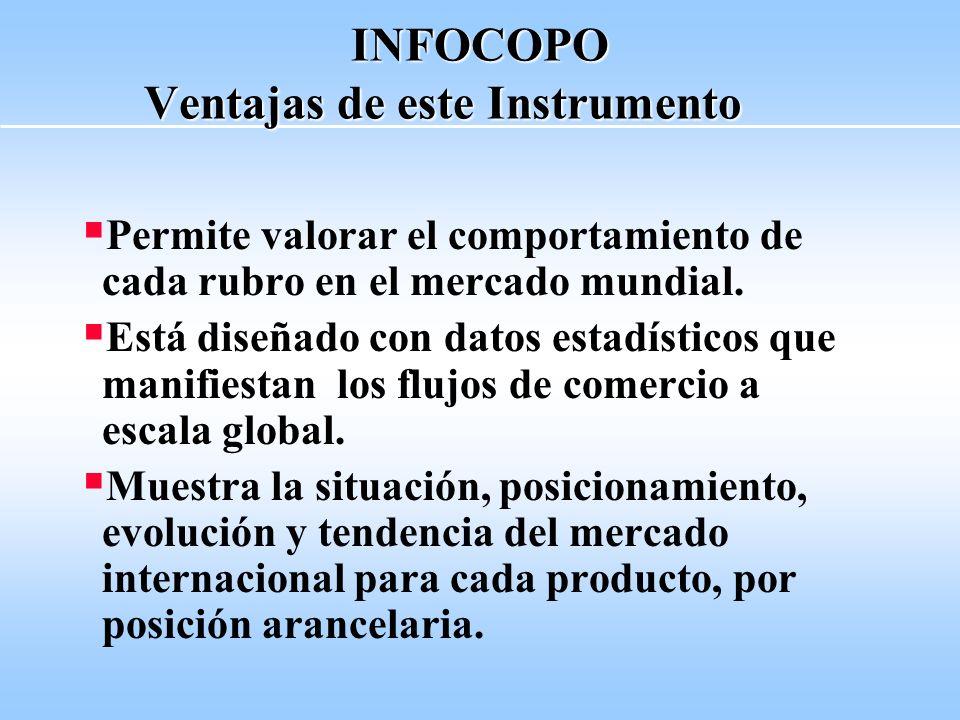 INFORMACION UTIL TELEFONO: (011) 4819-7915 CORREO ELECTRONICO : dimex@mrecic.gov.ar dimex@mrecic.gov.ar Dirección General de Estrategias de Comercio Exterior CON COPIA A: digce@mrecic.gov.ar digce@mrecic.gov.ar DIRECCION DE EVALUACION DE MERCADOS EXTERNOS FAX: (011) 4819-8005