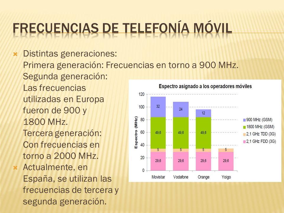 Distintas generaciones: Primera generación: Frecuencias en torno a 900 MHz. Segunda generación: Las frecuencias utilizadas en Europa fueron de 900 y 1