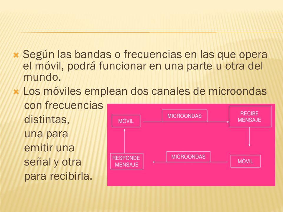 Según las bandas o frecuencias en las que opera el móvil, podrá funcionar en una parte u otra del mundo. Los móviles emplean dos canales de microondas