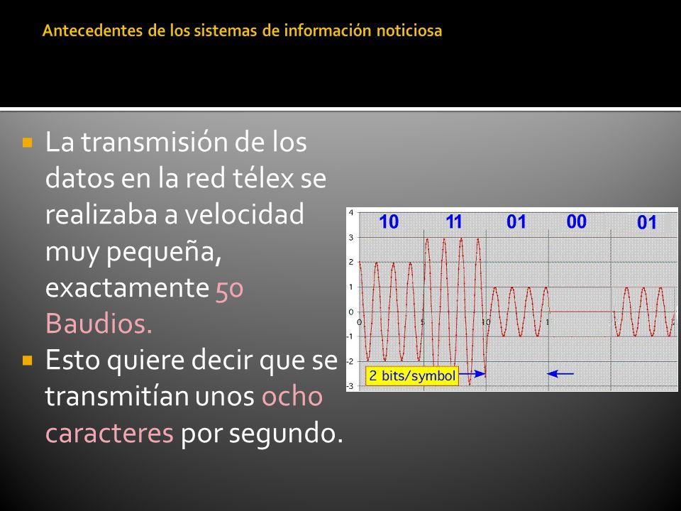 La transmisión de los datos en la red télex se realizaba a velocidad muy pequeña, exactamente 50 Baudios. Esto quiere decir que se transmitían unos oc