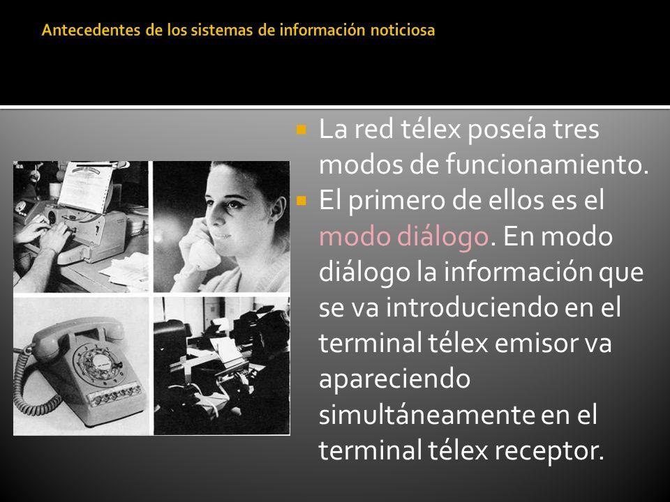 La red télex poseía tres modos de funcionamiento. El primero de ellos es el modo diálogo. En modo diálogo la información que se va introduciendo en el