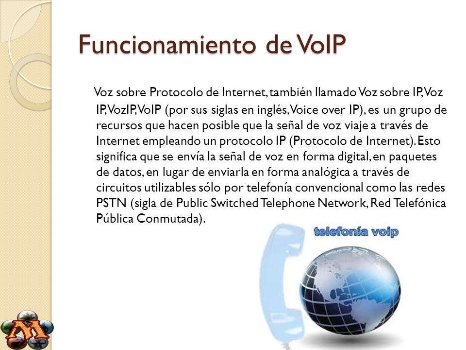 Funcionamiento de VoIP Voz sobre Protocolo de Internet, también llamado Voz sobre IP, Voz IP, VozIP, VoIP (por sus siglas en inglés, Voice over IP), e