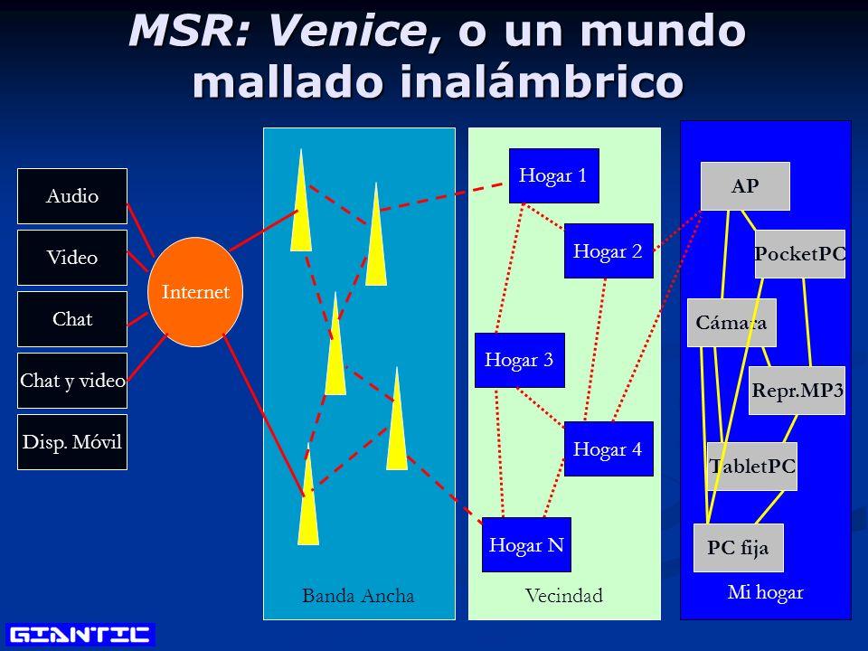 MSR: Venice, o un mundo mallado inalámbrico Internet Audio Video Chat Chat y video Banda AnchaVecindad Mi hogar Hogar 1 Hogar 2 Hogar 3 Hogar 4 Hogar N AP Disp.