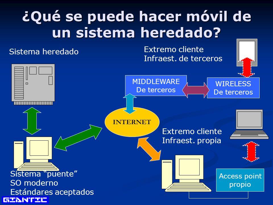 ¿Qué se puede hacer móvil de un sistema heredado? Sistema heredado Sistema puente SO moderno Estándares aceptados INTERNET Access point propio Extremo