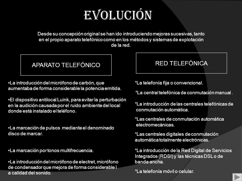 EVOLUCIÓN Desde su concepción original se han ido introduciendo mejoras sucesivas, tanto en el propio aparato telefónico como en los métodos y sistema