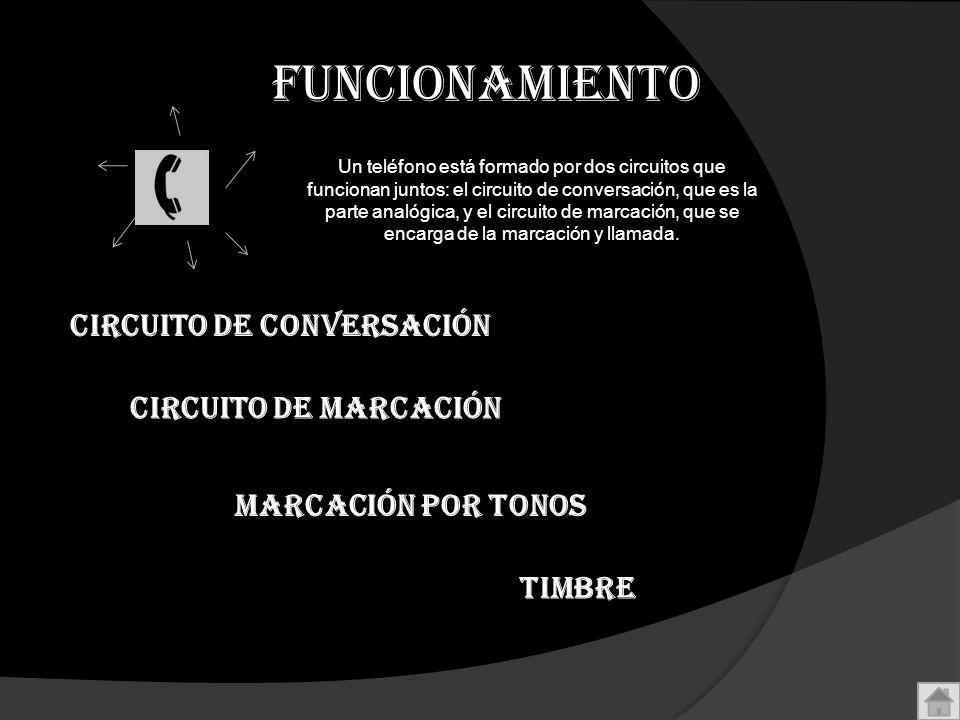FUNCIONAMIENTO Un teléfono está formado por dos circuitos que funcionan juntos: el circuito de conversación, que es la parte analógica, y el circuito