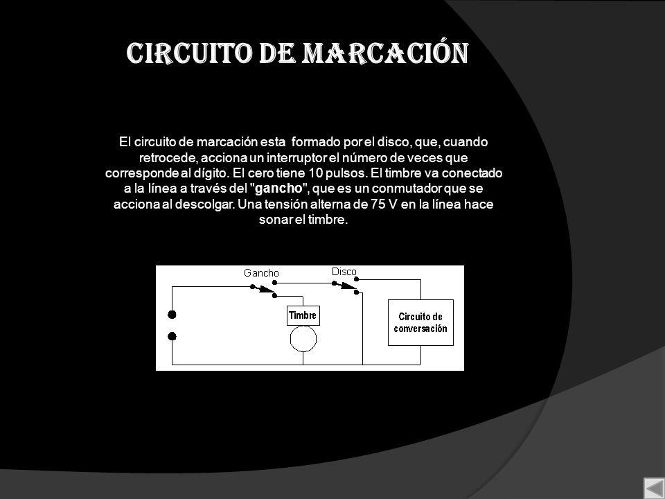 Circuito de marcación El circuito de marcación esta formado por el disco, que, cuando retrocede, acciona un interruptor el número de veces que corresp