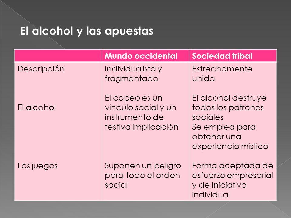 Mundo occidentalSociedad tribal Descripción El alcohol Los juegos Individualista y fragmentado El copeo es un vínculo social y un instrumento de festi