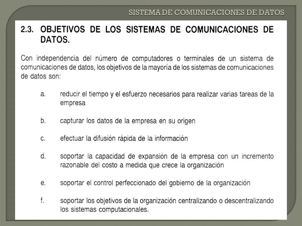 2.2. TIPOS DE SISTEMAS DE COMUNICACIONES DE DATOS.