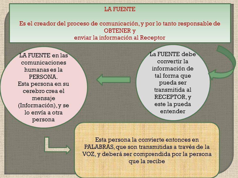 2.- EL SISTEMA DE COMUNICACIONES DE DATOS.