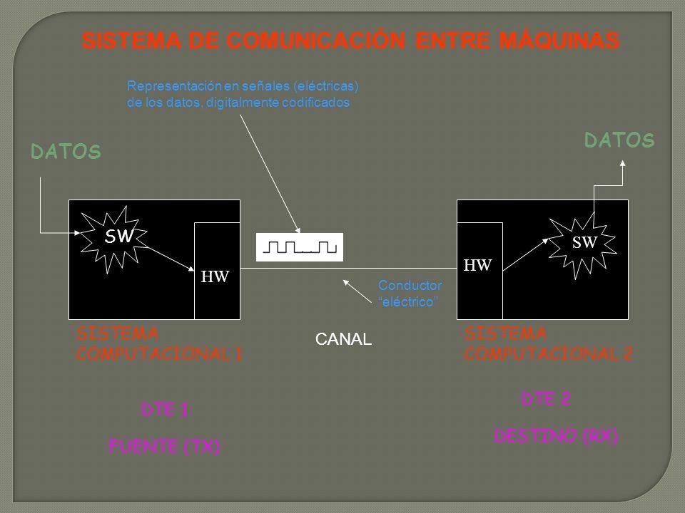 La fuente en el caso de Máquinas puede ser un COMPUTADOR ó TERMINAL.