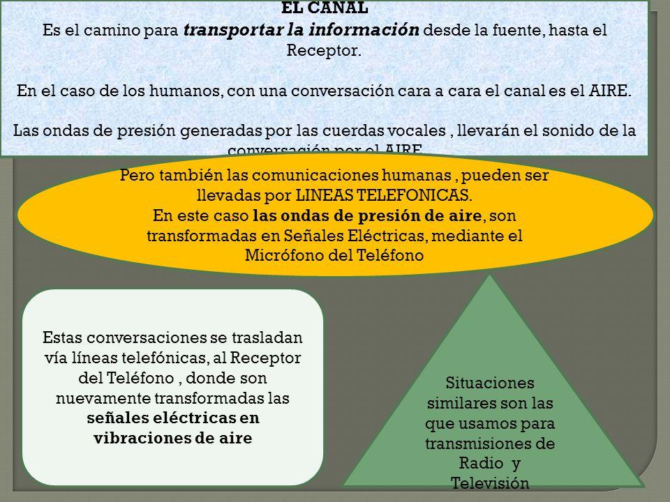 SW HW DATOS SISTEMA COMPUTACIONAL 1 DTE 1 DTE 2 FUENTE (TX) DESTINO (RX) SISTEMA DE COMUNICACIÓN ENTRE MÁQUINAS Representación en señales (eléctricas) de los datos, digitalmente codificados Conductor eléctrico CANAL SISTEMA COMPUTACIONAL 2