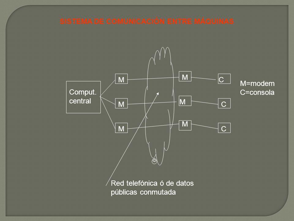EL CANAL Es el camino para transportar la información desde la fuente, hasta el Receptor.
