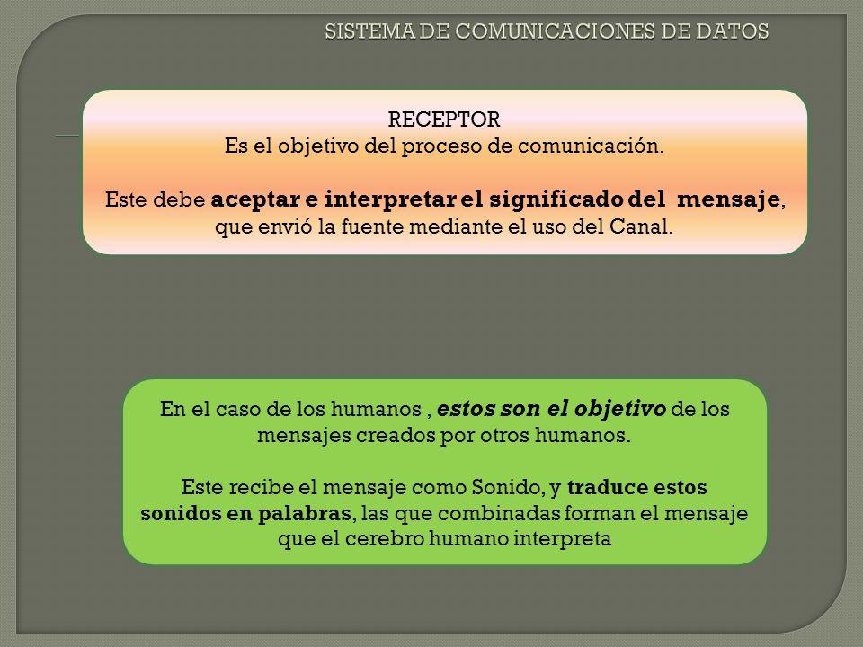 DISTANCIAS CORTAS : Lo más común son las líneas telefónicas, donde la señal viaja en forma de PULSOS ELECTRICOS DISTANCIAS LARGAS : La voz y los datos se pueden también transmitir por línea telefónica, pero en el caso de los datos, estos deben ser modificados para poder ser transmitidos por este tipo de canal En todo caso, todas las formas de comunicación deben tener un CANAL, para poder transmitir el mensaje a un Receptor