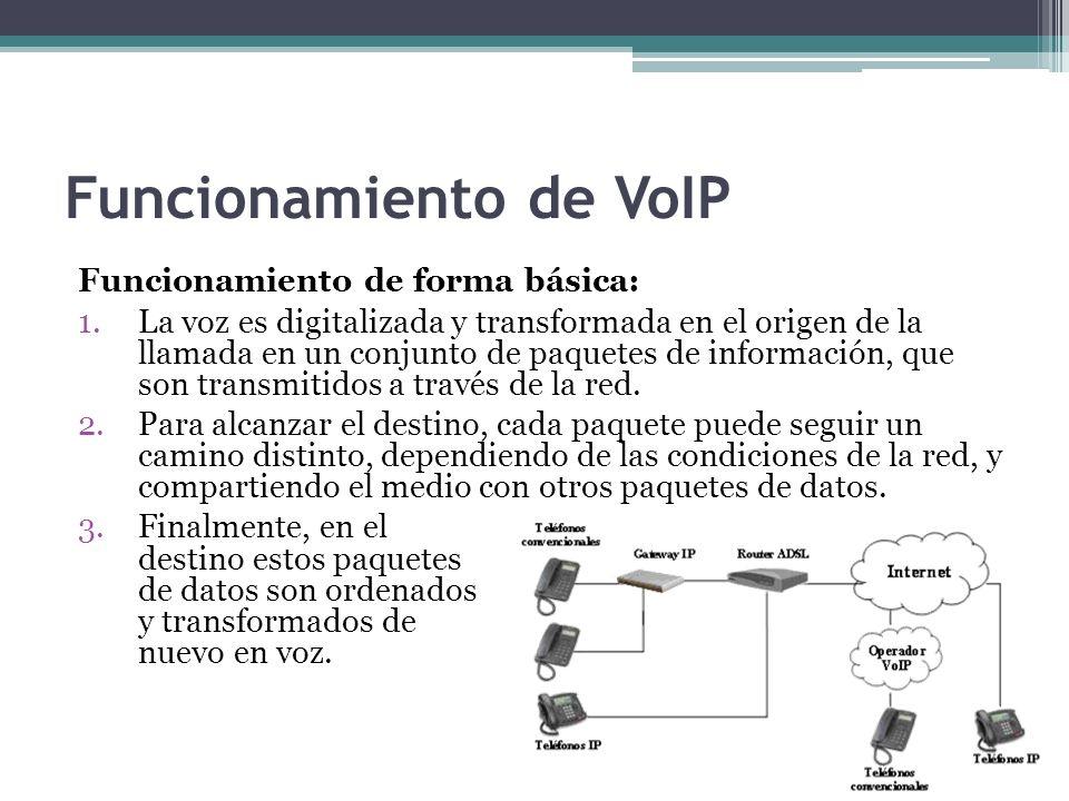 Funcionamiento de VoIP Funcionamiento de forma básica: 1.La voz es digitalizada y transformada en el origen de la llamada en un conjunto de paquetes d