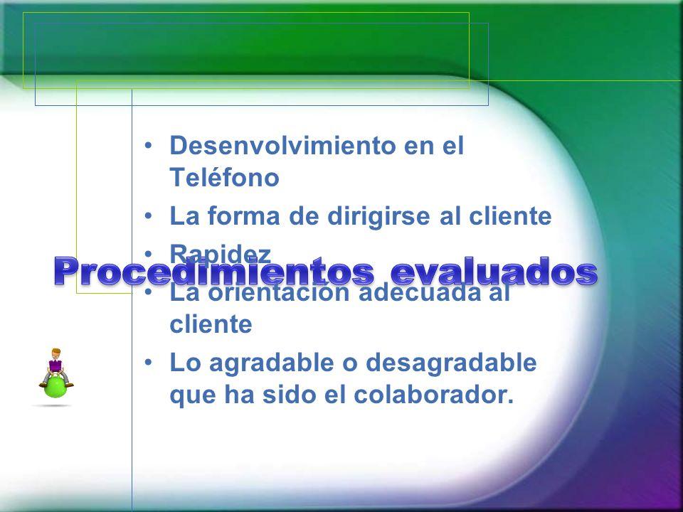 Desenvolvimiento en el Teléfono La forma de dirigirse al cliente Rapidez La orientación adecuada al cliente Lo agradable o desagradable que ha sido el