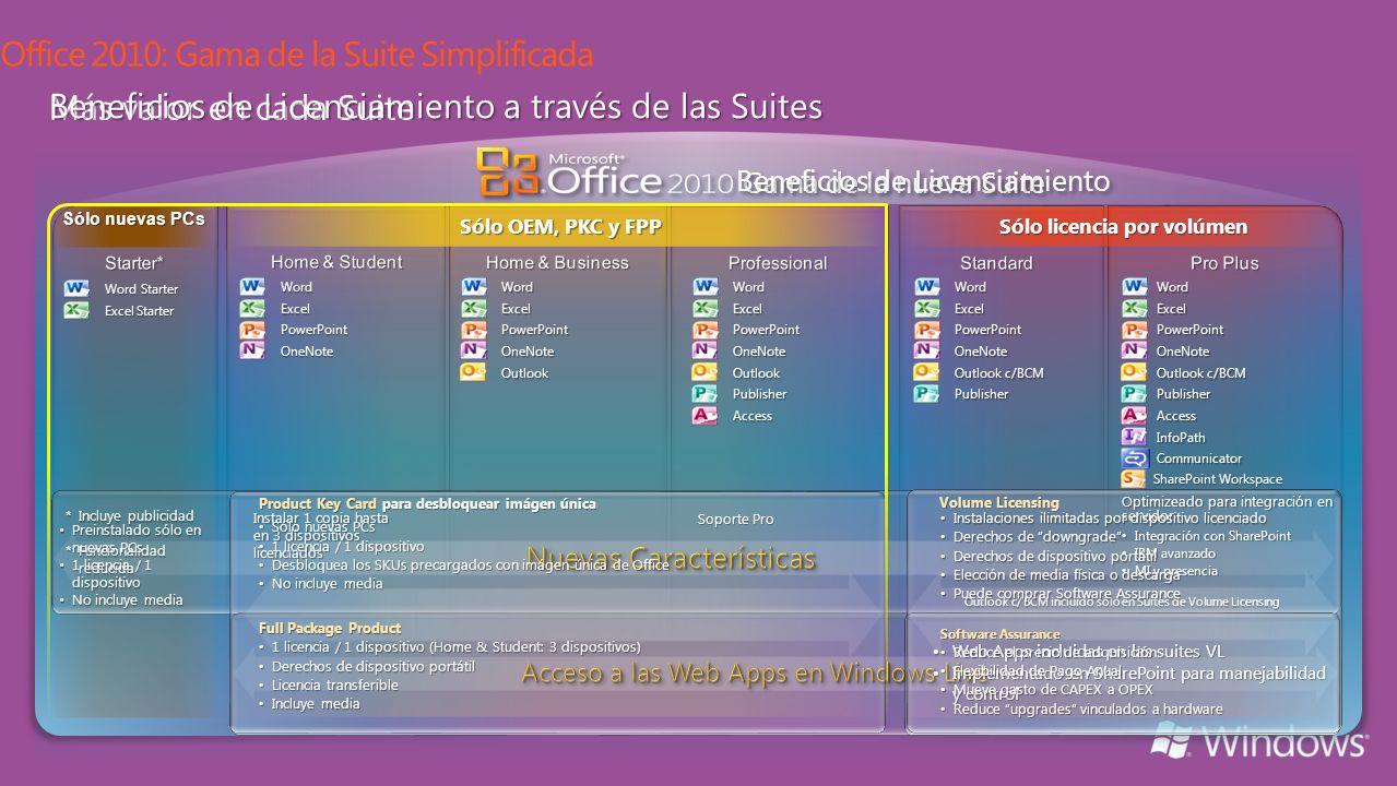 Gama de la nueva Suite WordExcelPowerPointOneNote Outlook c/BCM PublisherAccessInfoPathCommunicator Sólo OEM, PKC y FPP Sólo licencia por volúmen Sólo nuevas PCs Beneficios de Licenciamiento WordExcelPowerPointOneNote Outlook c/BCM PublisherWordExcelPowerPointOneNoteOutlookPublisherAccessWordExcelPowerPointOneNoteOutlookWordExcelPowerPointOneNote Word Starter Excel Starter *Incluye publicidad *Funcionalidad reducida Optimizeado para integración en servidor Integración con SharePoint Integración con SharePoint IRM avanzado IRM avanzado MI y presencia MI y presencia Soporte Pro Outlook c/ BCM incluido sólo en Suites de Volume Licensing Instalar 1 copia hasta en 3 dispositivos licenciados Web Apps incluidas en las suites VL Web Apps incluidas en las suites VL Implementado en SharePoint para manejabilidad y control Implementado en SharePoint para manejabilidad y control Product Key Card para desbloquear imágen única Sólo nuevas PCs Sólo nuevas PCs 1 licencia / 1 dispositivo 1 licencia / 1 dispositivo Desbloquea los SKUs precargados con imágen única de Office Desbloquea los SKUs precargados con imágen única de Office No incluye media No incluye media Full Package Product 1 licencia / 1 dispositivo (Home & Student: 3 dispositivos) 1 licencia / 1 dispositivo (Home & Student: 3 dispositivos) Derechos de dispositivo portátil Derechos de dispositivo portátil Licencia transferible Licencia transferible Incluye media Incluye media Volume Licensing Instalaciones ilimitadas por dispositivo licenciado Instalaciones ilimitadas por dispositivo licenciado Derechos de downgrade Derechos de downgrade Derechos de dispositivo portátil Derechos de dispositivo portátil Elección de media física o descarga Elección de media física o descarga Puede comprar Software Assurance Puede comprar Software Assurance Software Assurance Reduce el precio de adquisición Reduce el precio de adquisición Flexibilidad de Pago Anual Flexibilidad de Pago Anual Mueve gasto de CAPEX a OPEX Mueve gasto de CAPEX a 