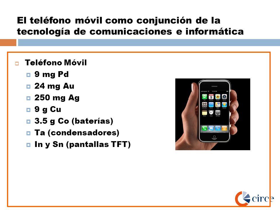 El teléfono móvil como conjunción de la tecnología de comunicaciones e informática Teléfono Móvil 9 mg Pd 24 mg Au 250 mg Ag 9 g Cu 3.5 g Co (baterías