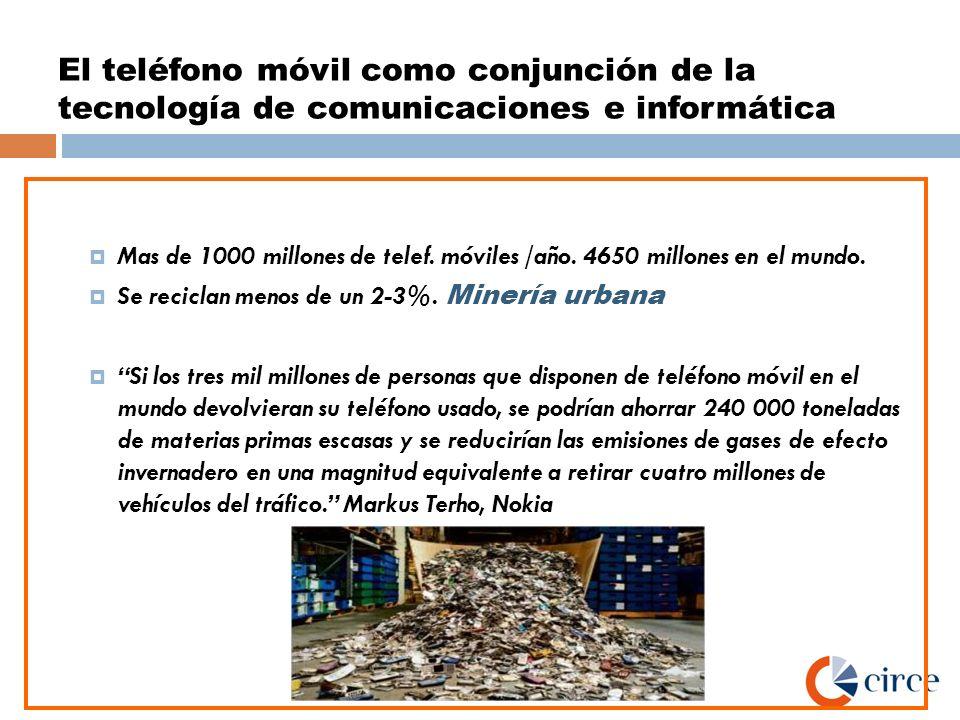 El teléfono móvil como conjunción de la tecnología de comunicaciones e informática Mas de 1000 millones de telef. móviles /año. 4650 millones en el mu