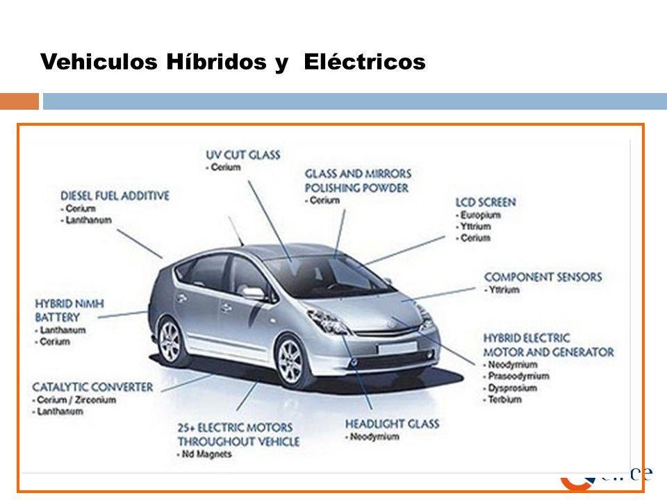Vehiculos Híbridos y Eléctricos Flota actual 600 millones de vehículos ligeros Imanes permanentes en 14 equipos, >1kg de Nd (+ Pr y Dy) Baterías NiMH,