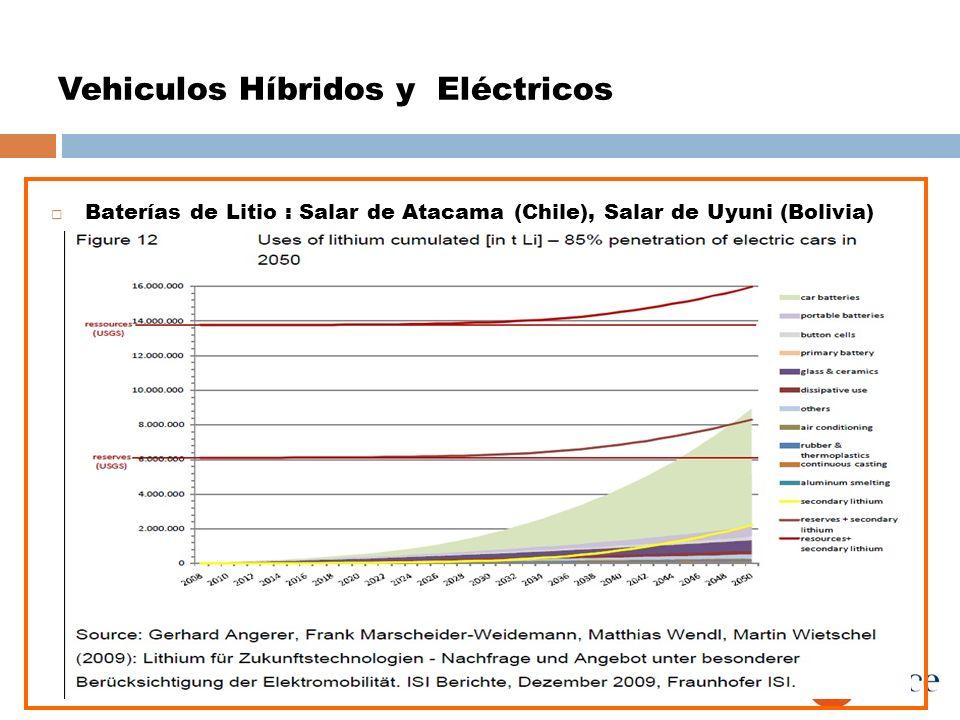 Vehiculos Híbridos y Eléctricos Baterías de Litio : Salar de Atacama (Chile), Salar de Uyuni (Bolivia)