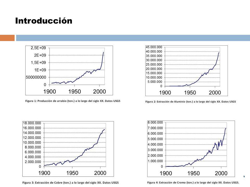 ¿Cómo contabilizan los economistas los costes ambientales.