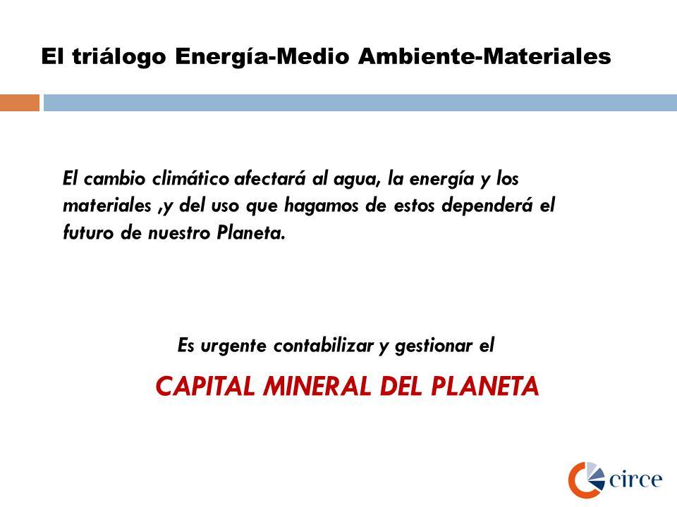 El triálogo Energía-Medio Ambiente-Materiales El cambio climático afectará al agua, la energía y los materiales,y del uso que hagamos de estos depende